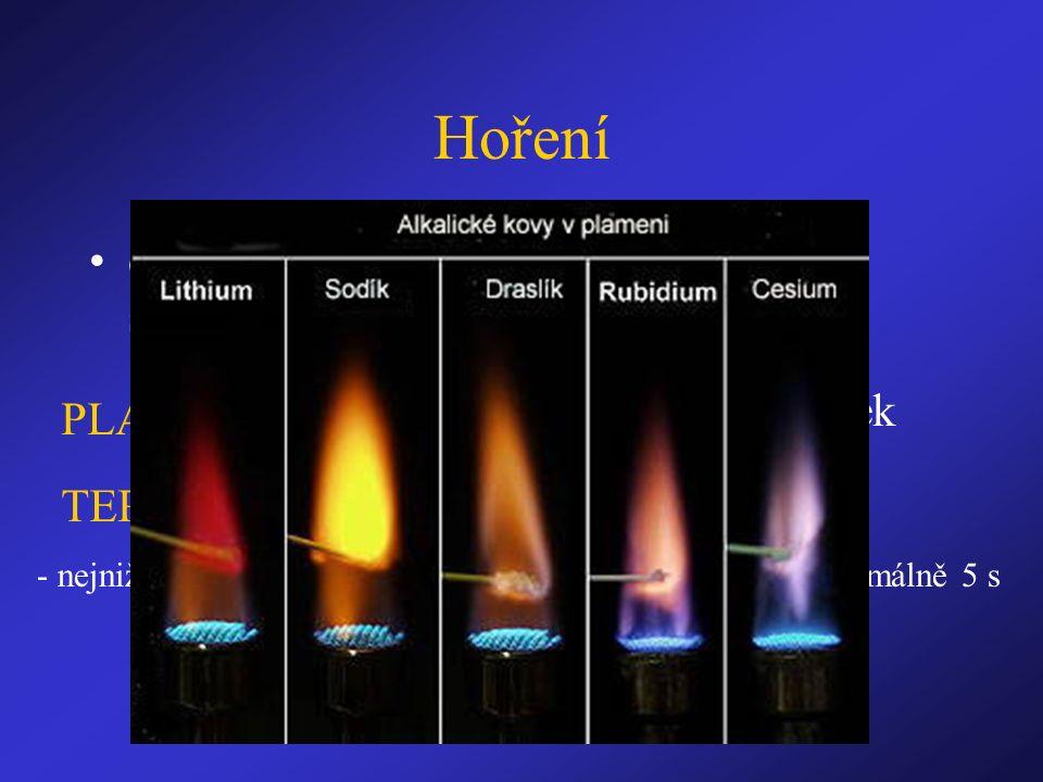 Hoření chemický děj, při kterém vzniká teplo, světlo a látky jiných vlastností PLAMEN - sloupec hořících plynných látek TEPLOTA VZNÍCENÍ - nejnižší teplota, při které hořlavá látka vzplane a hoří minimálně 5 s
