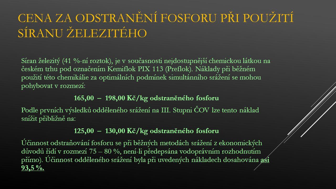 CENA ZA ODSTRANĚNÍ FOSFORU PŘI POUŽITÍ SÍRANU ŽELEZITÉHO Síran železitý (41 %-ní roztok), je v současnosti nejdostupnější chemickou látkou na českém trhu pod označením Kemiflok PIX 113 (Preflok).