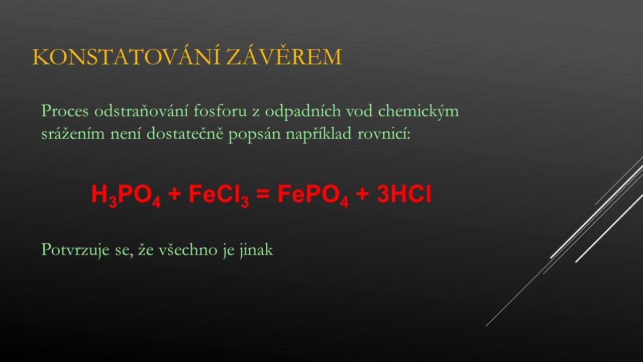 KONSTATOVÁNÍ ZÁVĚREM Proces odstraňování fosforu z odpadních vod chemickým srážením není dostatečně popsán například rovnicí: H 3 PO 4 + FeCl 3 = FePO 4 + 3HCl Potvrzuje se, že všechno je jinak