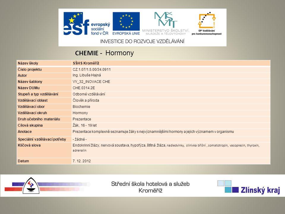 Název školySŠHS Kroměříž Číslo projektuCZ.1.07/1.5.00/34.0911 Autor Ing.