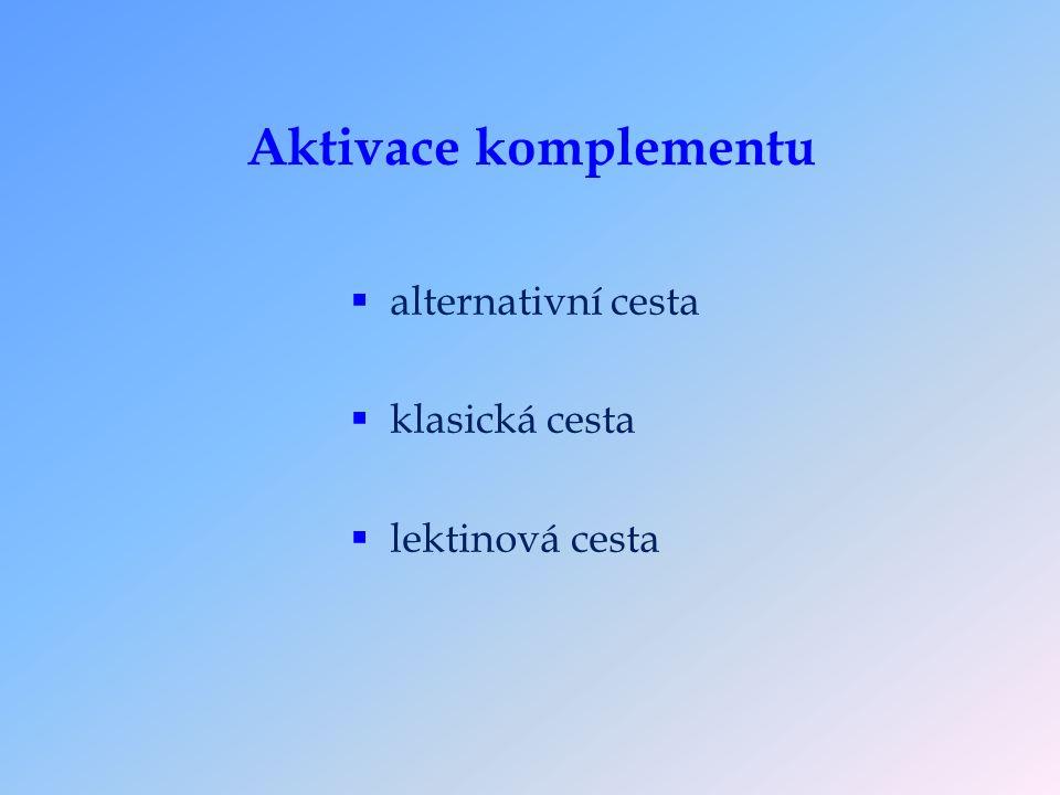 Aktivace komplementu  alternativní cesta  klasická cesta  lektinová cesta