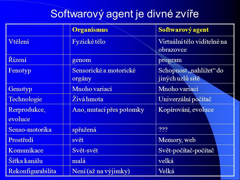 Přednosti a nedostatky softwarových agentů Hypotéza: SA nemá analogii imitačního učení - základu pro rozvoj myšlení Přednost: SA má výhodu přímého přenosu informací (včetně algoritmů), tj.