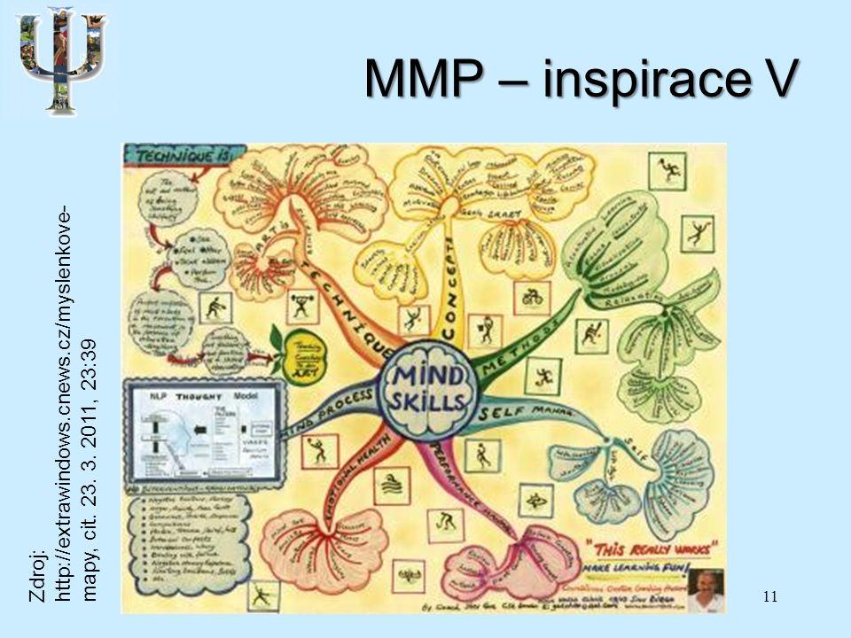 MMP – inspirace V 11 Zdroj: http://extrawindows.cnews.cz/myslenkove- mapy, cit. 23. 3. 2011, 23:39