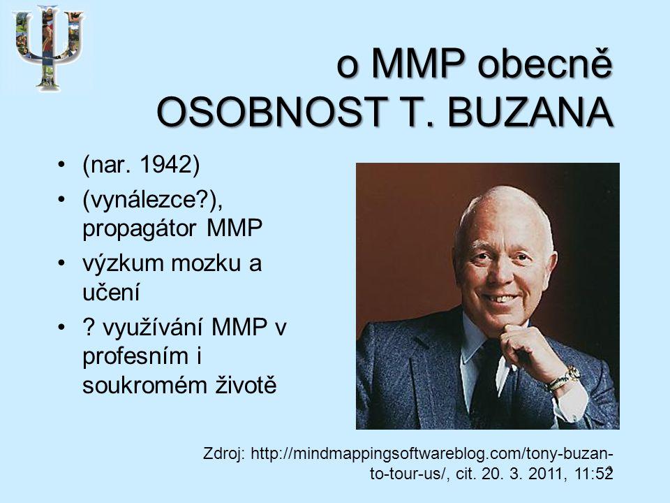 o MMP obecně OSOBNOST T. BUZANA (nar. 1942) (vynálezce?), propagátor MMP výzkum mozku a učení .