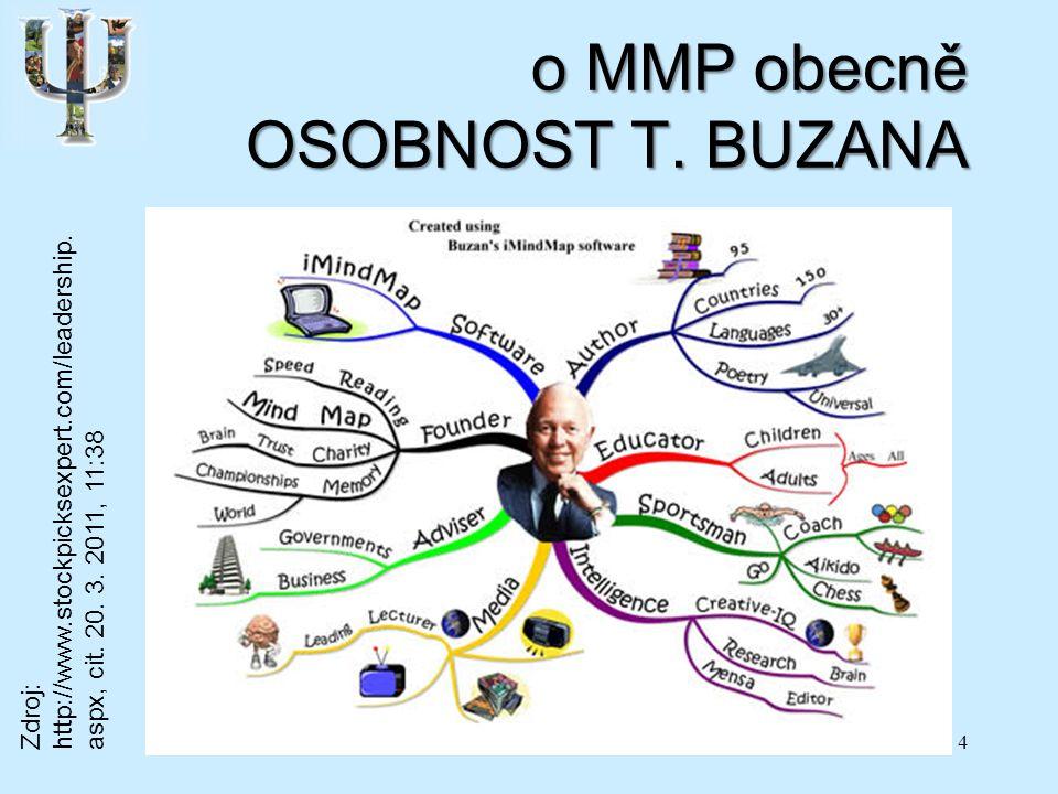 o MMP obecně OSOBNOST T. BUZANA 4 Zdroj: http://www.stockpicksexpert.com/leadership.