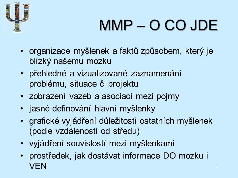 MMP – O CO JDE organizace myšlenek a faktů způsobem, který je blízký našemu mozku přehledné a vizualizované zaznamenání problému, situace či projektu zobrazení vazeb a asociací mezi pojmy jasné definování hlavní myšlenky grafické vyjádření důležitosti ostatních myšlenek (podle vzdálenosti od středu) vyjádření souvislostí mezi myšlenkami prostředek, jak dostávat informace DO mozku i VEN 5