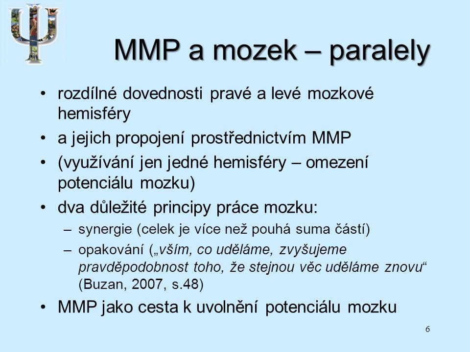 """MMP a mozek – paralely rozdílné dovednosti pravé a levé mozkové hemisféry a jejich propojení prostřednictvím MMP (využívání jen jedné hemisféry – omezení potenciálu mozku) dva důležité principy práce mozku: –synergie (celek je více než pouhá suma částí) –opakování (""""vším, co uděláme, zvyšujeme pravděpodobnost toho, že stejnou věc uděláme znovu (Buzan, 2007, s.48) MMP jako cesta k uvolnění potenciálu mozku 6"""