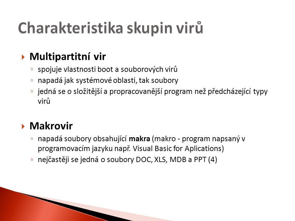  Multipartitní vir ◦ spojuje vlastnosti boot a souborových virů ◦ napadá jak systémové oblasti, tak soubory ◦ jedná se o složitější a propracovanější program než předcházející typy virů  Makrovir ◦ napadá soubory obsahující makra (makro - program napsaný v programovacím jazyku např.