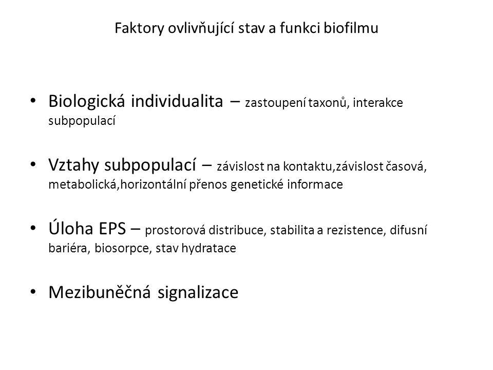 Biologická individualita – zastoupení taxonů, interakce subpopulací Vztahy subpopulací – závislost na kontaktu,závislost časová, metabolická,horizontá