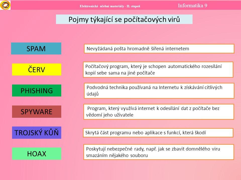 Elektronické učební materiály - II. stupeň Informatika 9 Pojmy týkající se počítačových virů SPAM ČERV PHISHING SPYWARE TROJSKÝ KŮŇ HOAX Nevyžádaná po