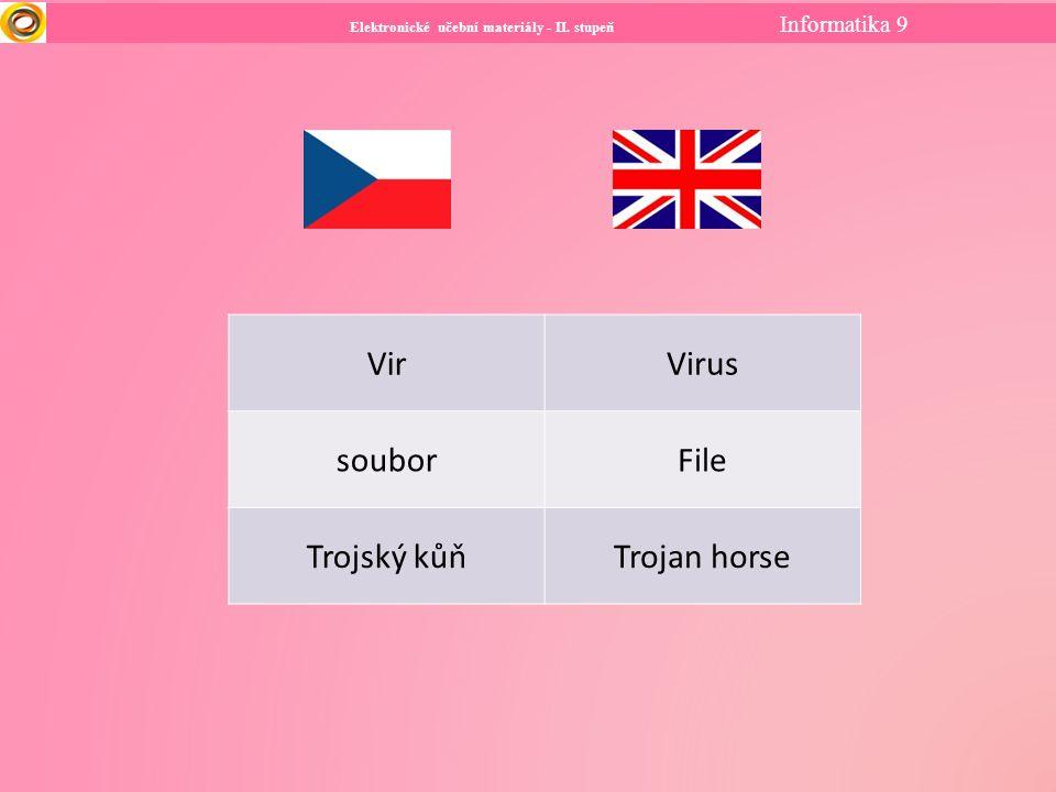 Elektronické učební materiály - II. stupeň Informatika 9 VirVirus souborFile Trojský kůňTrojan horse