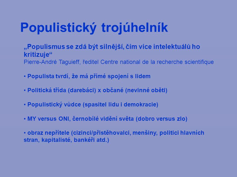 """Populistický trojúhelník """"Populismus se zdá být silnější, čím více intelektuálů ho kritizuje Pierre-André Taguieff, ředitel Centre national de la recherche scientifique Populista tvrdí, že má přímé spojení s lidem Politická třída (darebáci) x občané (nevinné oběti) Populistický vůdce (spasitel lidu i demokracie) MY versus ONI, černobílé vidění světa (dobro versus zlo) obraz nepřítele (cizinci/přistěhovalci, menšiny, politici hlavních stran, kapitalisté, bankéři atd.)"""