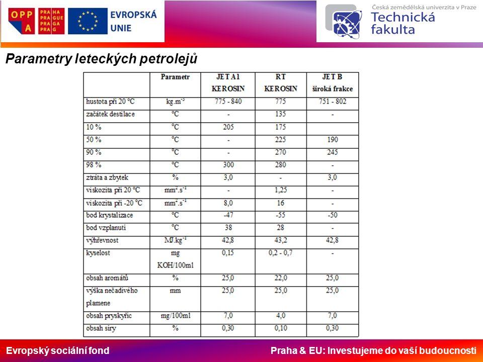 Evropský sociální fond Praha & EU: Investujeme do vaší budoucnosti Parametry leteckých petrolejů