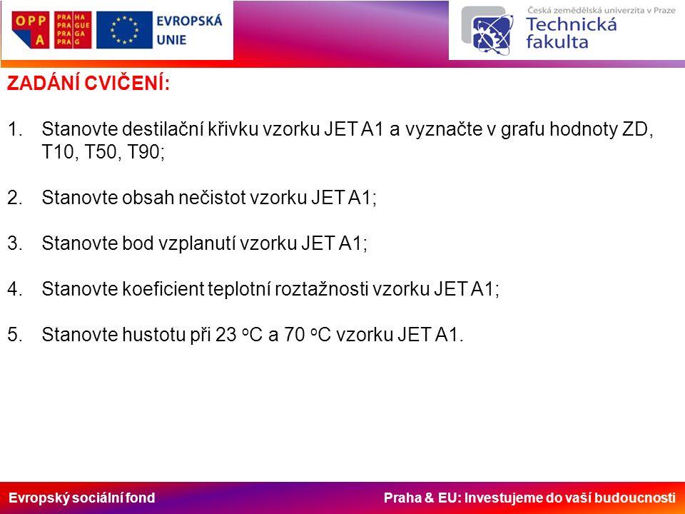 Evropský sociální fond Praha & EU: Investujeme do vaší budoucnosti ZADÁNÍ CVIČENÍ: 1.Stanovte destilační křivku vzorku JET A1 a vyznačte v grafu hodnoty ZD, T10, T50, T90; 2.Stanovte obsah nečistot vzorku JET A1; 3.Stanovte bod vzplanutí vzorku JET A1; 4.Stanovte koeficient teplotní roztažnosti vzorku JET A1; 5.Stanovte hustotu při 23 o C a 70 o C vzorku JET A1.