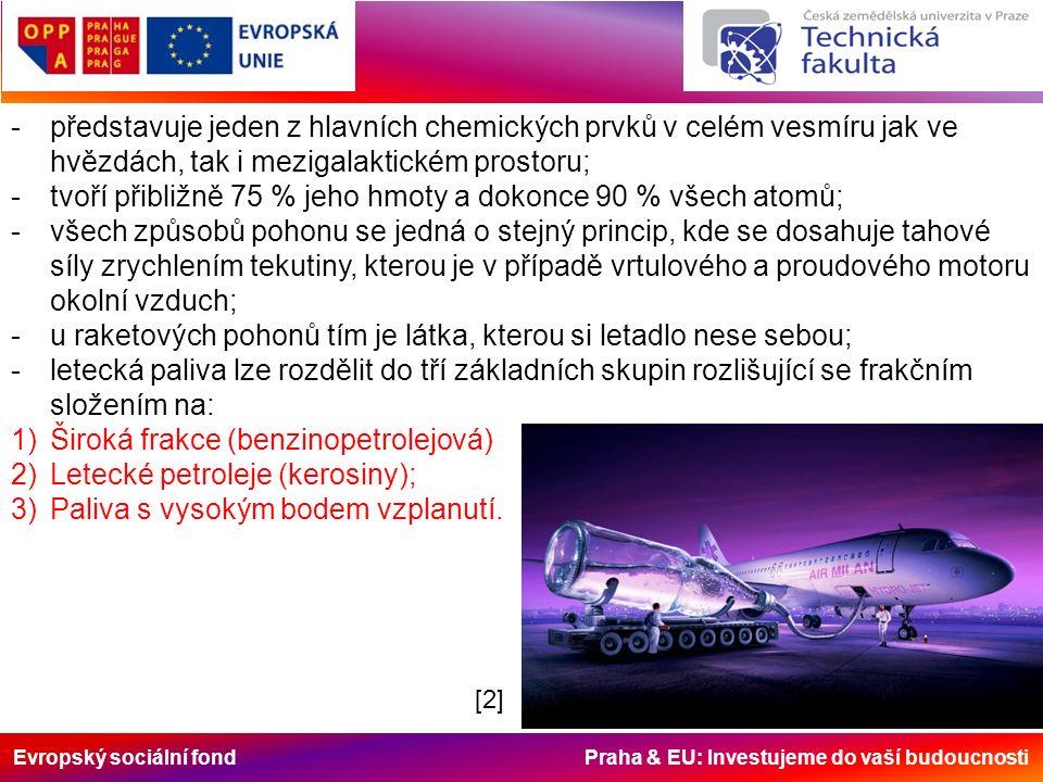 Evropský sociální fond Praha & EU: Investujeme do vaší budoucnosti POHONNÉ HMOTY PÍSTOVÝCH SPALOVACÍCH MOTORŮ -paliva, používaná v letadlových spalovacích motorech jsou kapalné látky, které stejně jako v případě ostatních spalovacích motorů tvoří se vzduchem směs, jejíž chemická energie se spalováním ve válci mění v teplo a další energetickou přeměnou se mění v energii mechanickou; -obdobně jsou tedy kladeny i požadavky na palivo a v případě pístových spalovacích motorů je i pracovní oběh zážehového motoru shodný s pozemními vozidly a stroji [3]