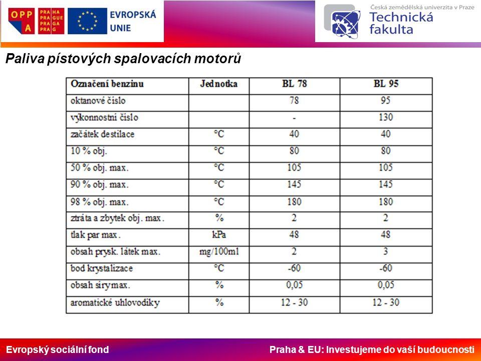 Evropský sociální fond Praha & EU: Investujeme do vaší budoucnosti Paliva pístových spalovacích motorů