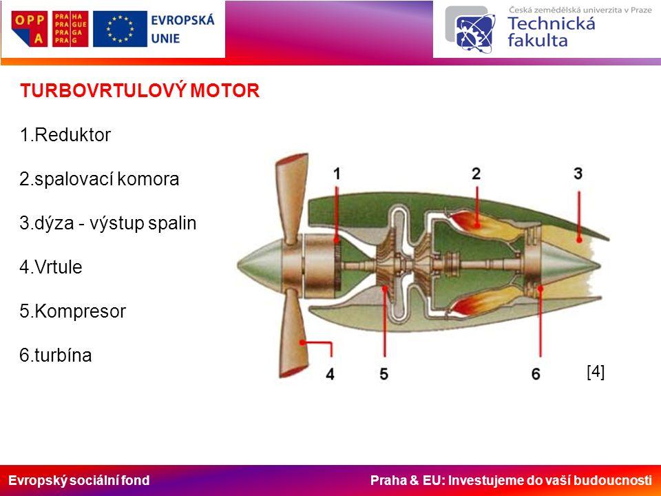Evropský sociální fond Praha & EU: Investujeme do vaší budoucnosti TURBOVENTILÁTOROVÝ MOTOR 1.vstup vzduchu do motoru 2.vstup vzduchu do kompresorU 3.spalovací komora 4.turbína 5.výstup splodin pohánějících motor – letadlo 6.prodící vzduch [5][5]