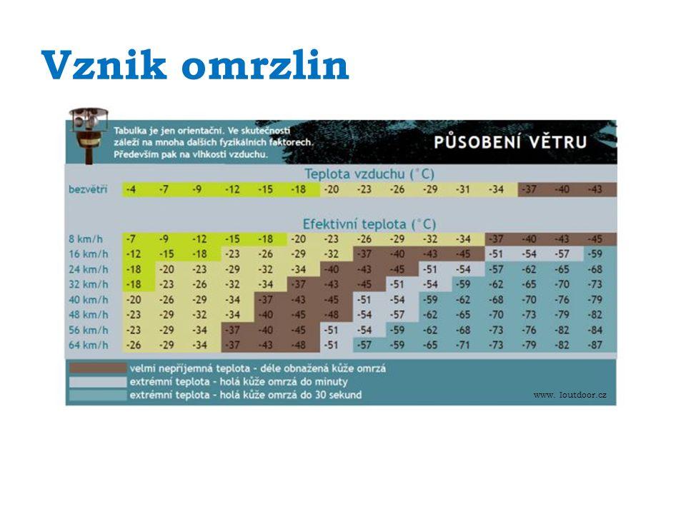 Vznik omrzlin www. Ioutdoor.cz