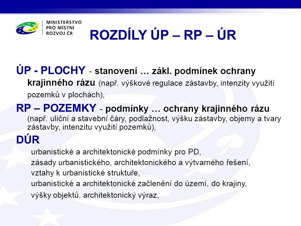 ÚP - PLOCHY - stanovení … zákl. podmínek ochrany krajinného rázu (např.