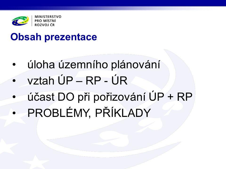 úloha územního plánování vztah ÚP – RP - ÚR účast DO při pořizování ÚP + RP PROBLÉMY, PŘÍKLADY Obsah prezentace