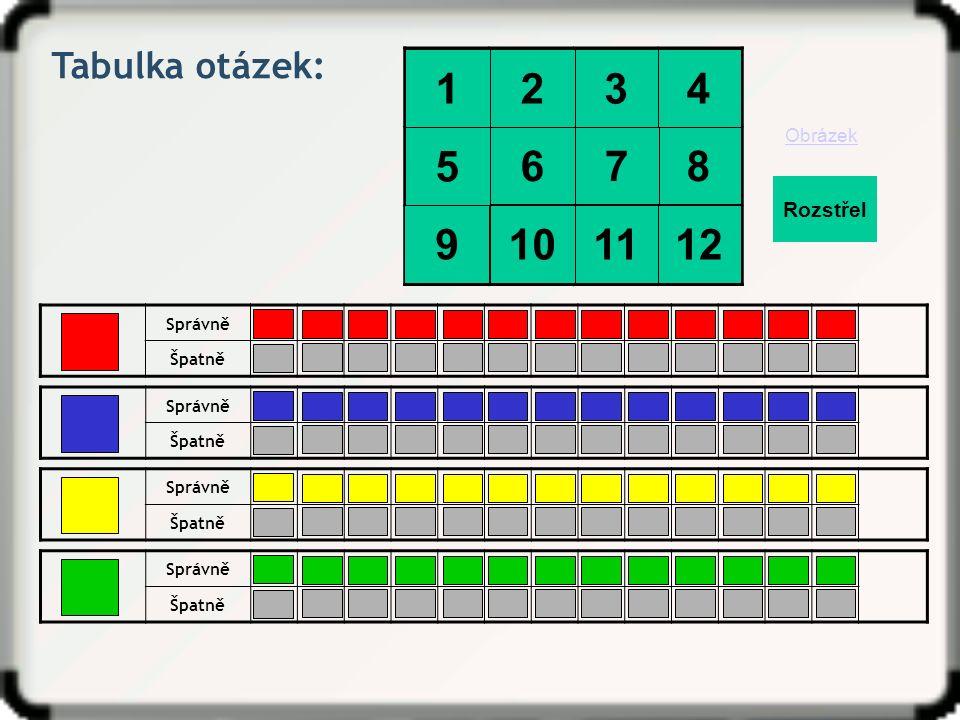 Tabulka otázek: Správně Špatně 1 2345678910111213 -2-3-4-5-6-7-8-9-10-11-12-13 Správně Špatně 1 2345678910111213 -2-3-4-5-6-7-8-9-10-11-12-13 Správně