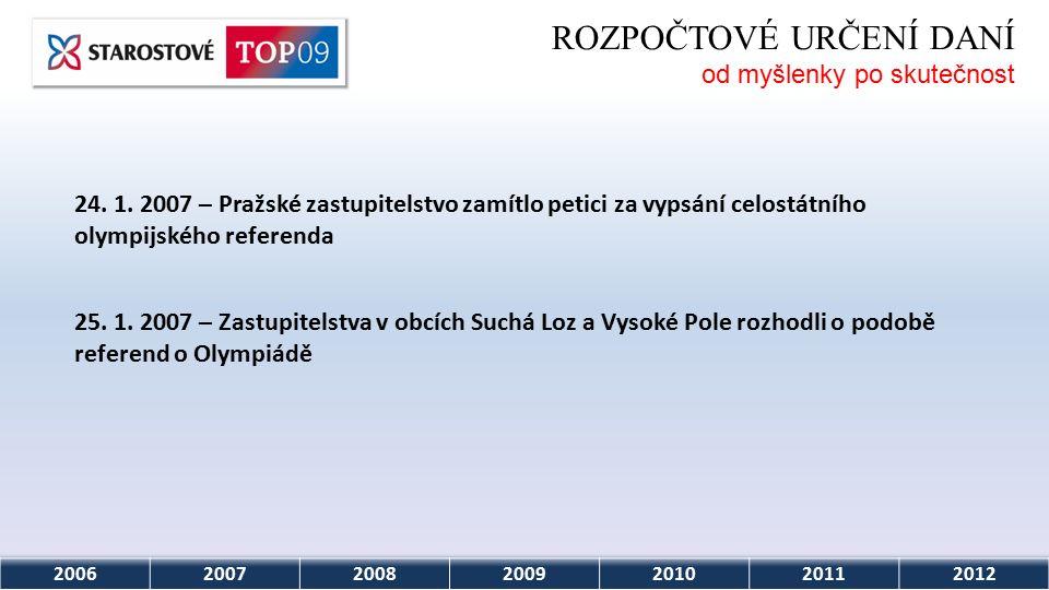 2006200720082009201020112012 ROZPOČTOVÉ URČENÍ DANÍ od myšlenky po skutečnost 24.