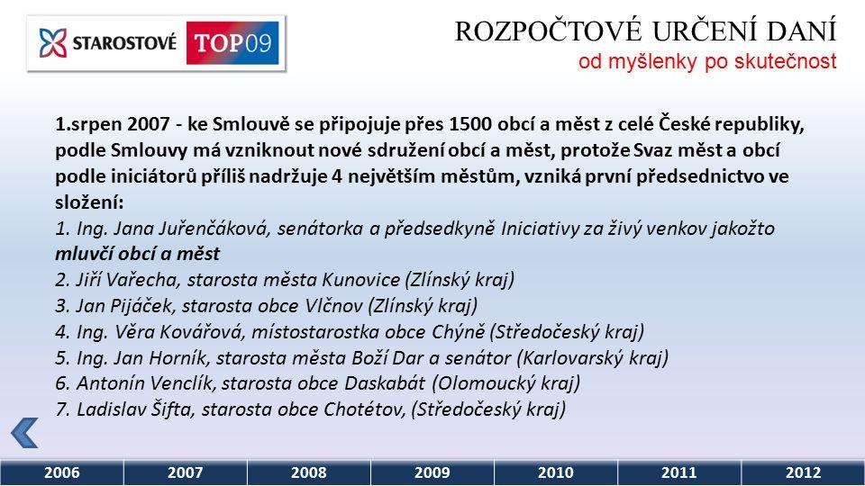 2006200720082009201020112012 ROZPOČTOVÉ URČENÍ DANÍ od myšlenky po skutečnost 1.srpen 2007 - ke Smlouvě se připojuje přes 1500 obcí a měst z celé České republiky, podle Smlouvy má vzniknout nové sdružení obcí a měst, protože Svaz měst a obcí podle iniciátorů příliš nadržuje 4 největším městům, vzniká první předsednictvo ve složení: 1.