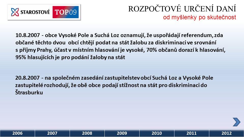 2006200720082009201020112012 ROZPOČTOVÉ URČENÍ DANÍ od myšlenky po skutečnost 10.8.2007 - obce Vysoké Pole a Suchá Loz oznamují, že uspořádají referendum, zda občané těchto dvou obcí chtějí podat na stát žalobu za diskriminaci ve srovnání s příjmy Prahy, účast v místním hlasování je vysoké, 70% občanů dorazí k hlasování, 95% hlasujících je pro podání žaloby na stát 20.8.2007 - na společném zasedání zastupitelstev obcí Suchá Loz a Vysoké Pole zastupitelé rozhodují, že obě obce podají stížnost na stát pro diskriminaci do Štrasburku