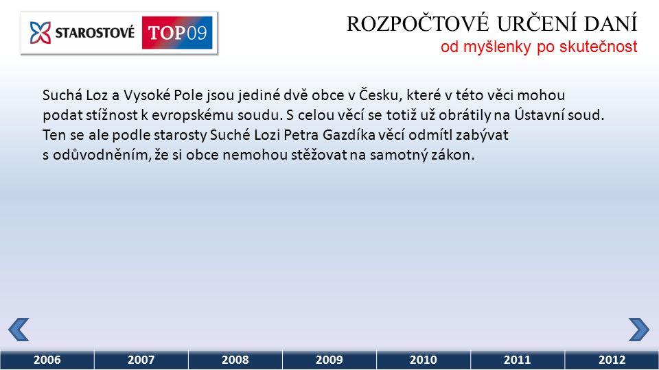 2006200720082009201020112012 ROZPOČTOVÉ URČENÍ DANÍ od myšlenky po skutečnost Suchá Loz a Vysoké Pole jsou jediné dvě obce v Česku, které v této věci mohou podat stížnost k evropskému soudu.