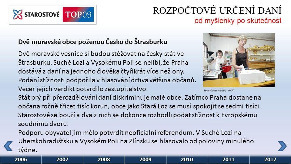 2006200720082009201020112012 ROZPOČTOVÉ URČENÍ DANÍ od myšlenky po skutečnost Dvě moravské obce poženou Česko do Štrasburku Dvě moravské vesnice si budou stěžovat na český stát ve Štrasburku.