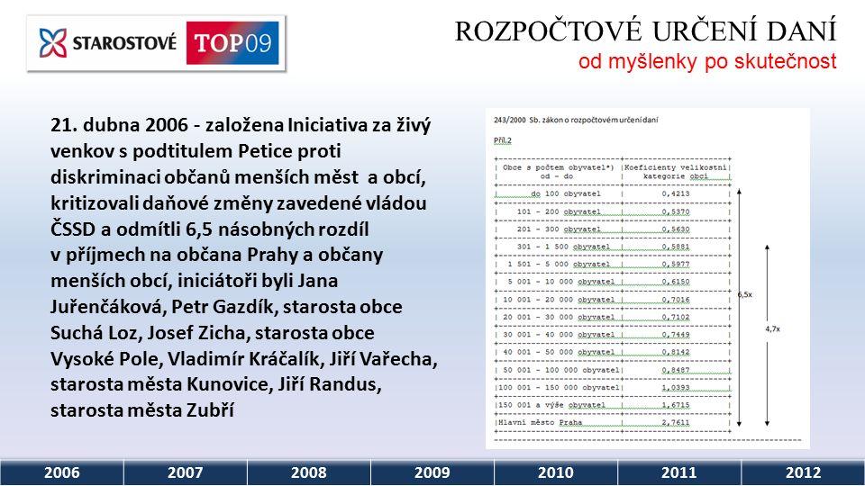 2006200720082009201020112012 ROZPOČTOVÉ URČENÍ DANÍ od myšlenky po skutečnost 30.9.