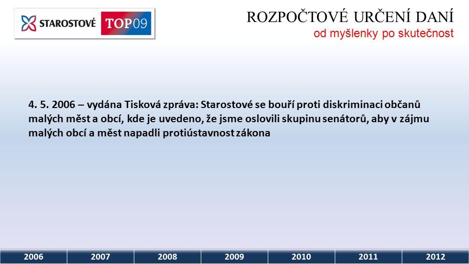 2006200720082009201020112012 ROZPOČTOVÉ URČENÍ DANÍ od myšlenky po skutečnost 4.
