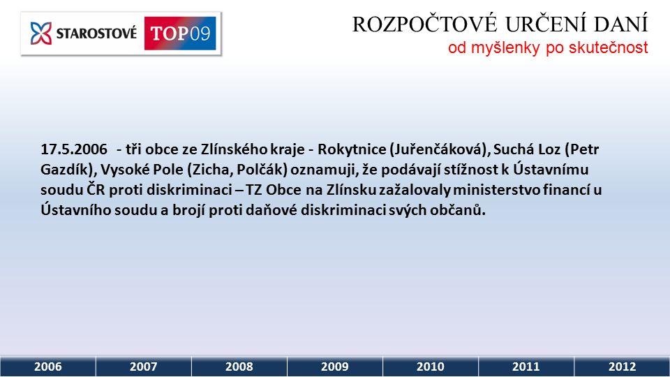 2006200720082009201020112012 ROZPOČTOVÉ URČENÍ DANÍ od myšlenky po skutečnost 10 I 2010 IIIIIIVVVIVIIVIIIIXXXIXII Restart komise pro změnu fin.