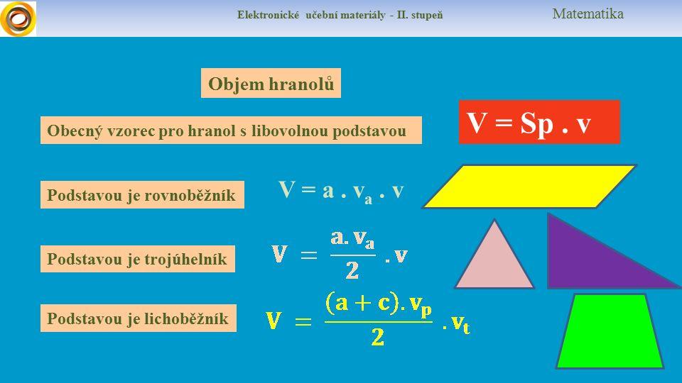 Elektronické učební materiály - II. stupeň Matematika Objem hranolů Obecný vzorec pro hranol s libovolnou podstavou Podstavou je rovnoběžník V = Sp. v