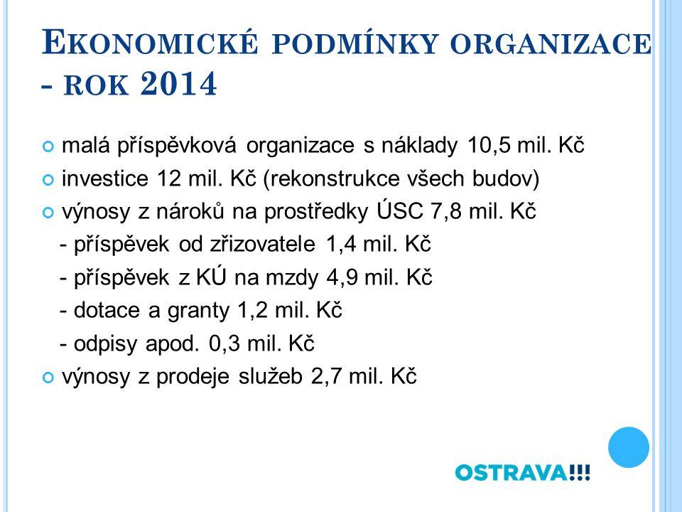 E KONOMICKÉ PODMÍNKY ORGANIZACE - ROK 2014 malá příspěvková organizace s náklady 10,5 mil.