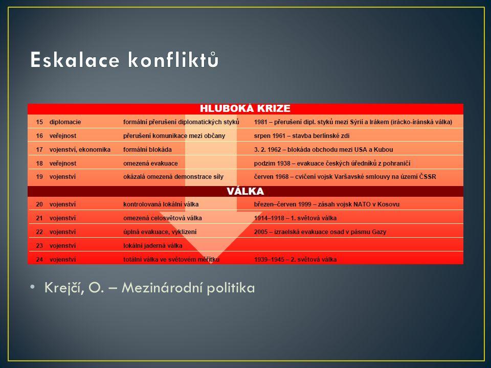 Krejčí, O. – Mezinárodní politika