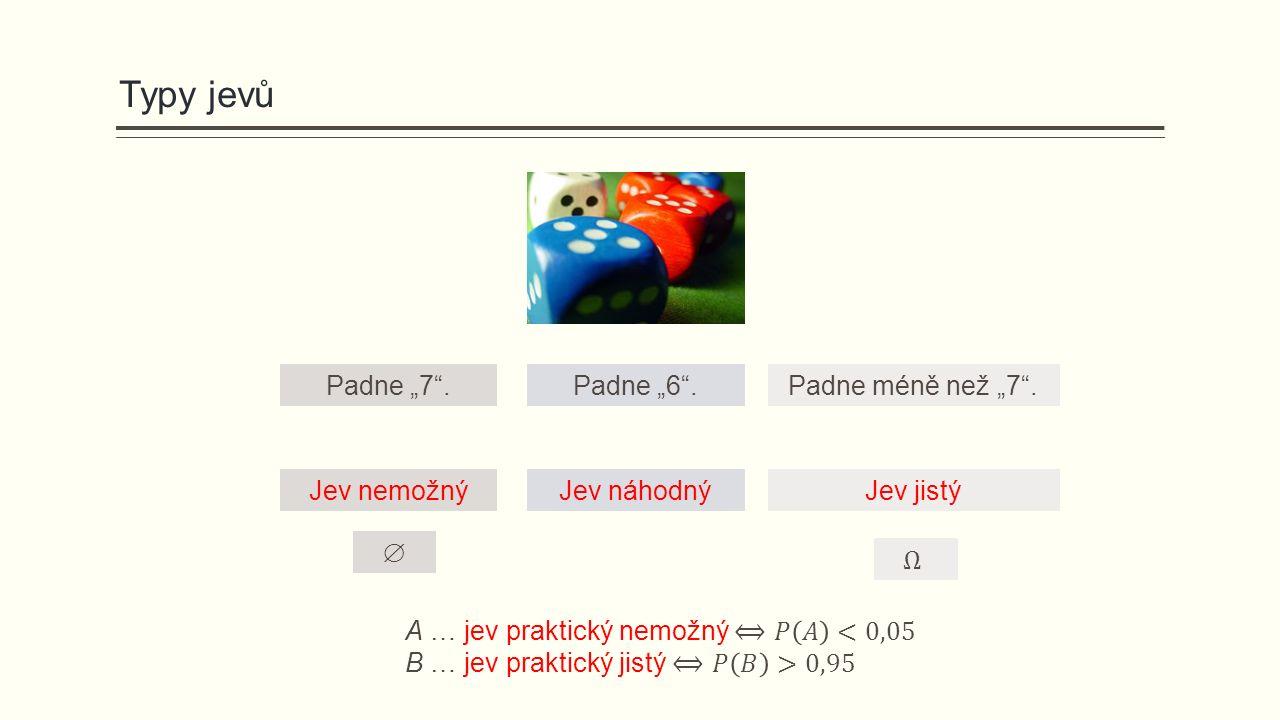 """Typy jevů Padne """"7 . Jev nemožný Padne méně než """"7 . Jev jistý Padne """"6 . Jev náhodný """