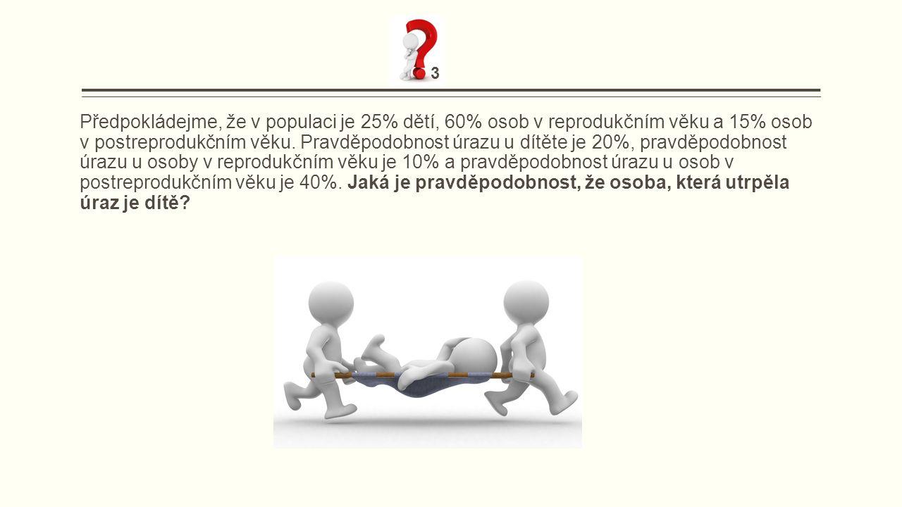Předpokládejme, že v populaci je 25% dětí, 60% osob v reprodukčním věku a 15% osob v postreprodukčním věku.