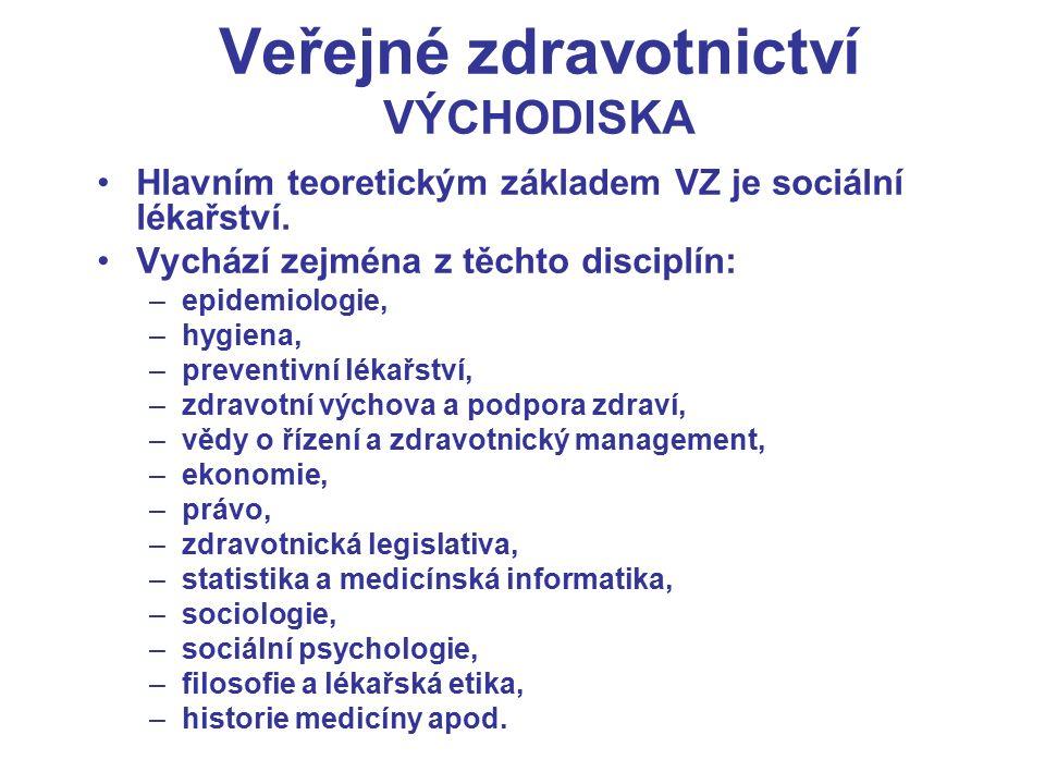Veřejné zdravotnictví VÝCHODISKA Hlavním teoretickým základem VZ je sociální lékařství.