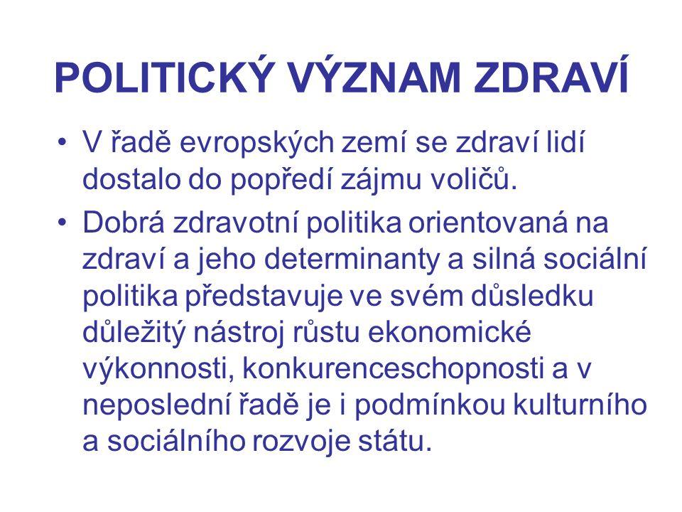 POLITICKÝ VÝZNAM ZDRAVÍ V řadě evropských zemí se zdraví lidí dostalo do popředí zájmu voličů.