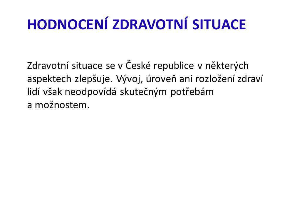 Zdravotní situace se v České republice v některých aspektech zlepšuje.