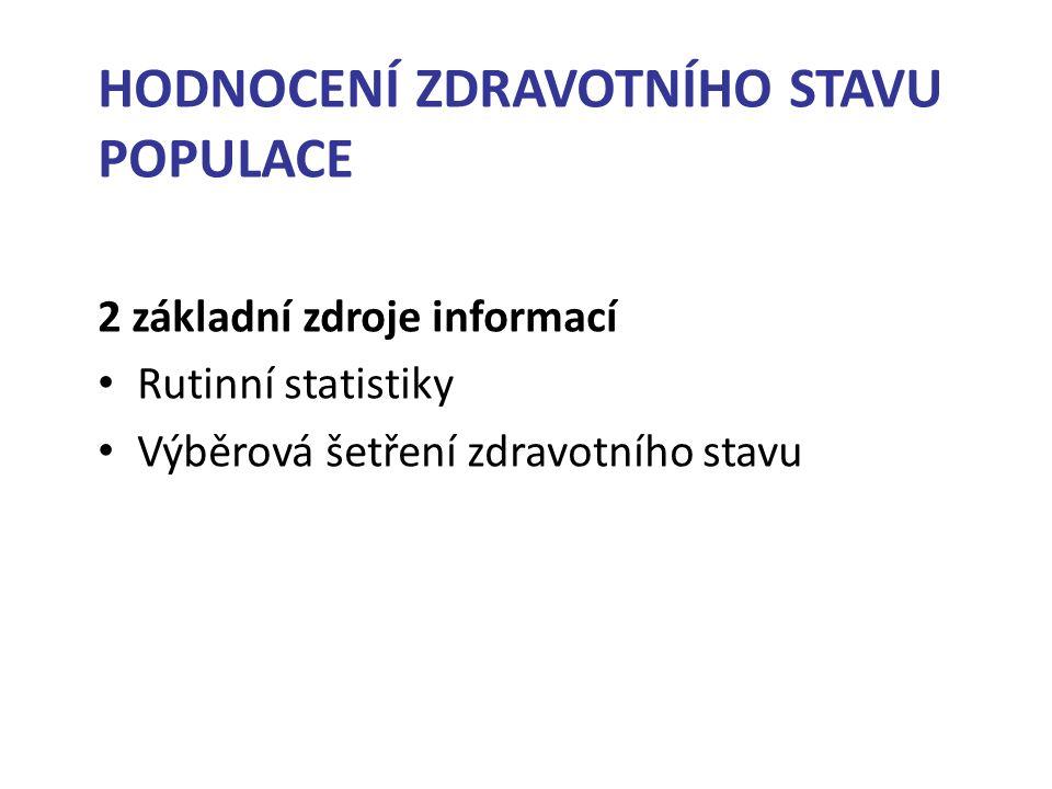 HODNOCENÍ ZDRAVOTNÍHO STAVU POPULACE 2 základní zdroje informací Rutinní statistiky Výběrová šetření zdravotního stavu