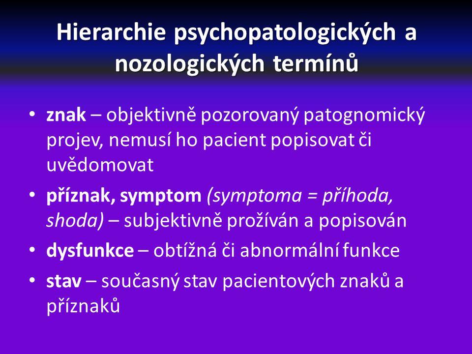 Hierarchie psychopatologických a nozologických termínů znak – objektivně pozorovaný patognomický projev, nemusí ho pacient popisovat či uvědomovat příznak, symptom (symptoma = příhoda, shoda) – subjektivně prožíván a popisován dysfunkce – obtížná či abnormální funkce stav – současný stav pacientových znaků a příznaků
