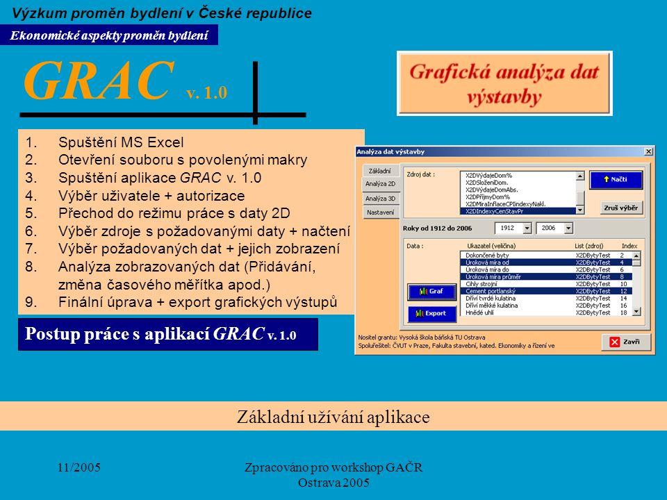 11/2005Zpracováno pro workshop GAČR Ostrava 2005 Postup práce s aplikací GRAC v. 1.0 Základní užívání aplikace 1.Spuštění MS Excel 2.Otevření souboru