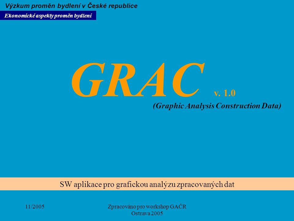 11/2005Zpracováno pro workshop GAČR Ostrava 2005 SW aplikace pro grafickou analýzu zpracovaných dat GRAC v. 1.0 (Graphic Analysis Construction Data) E