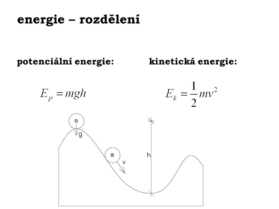 energie – rozdělení potenciální energie:kinetická energie: