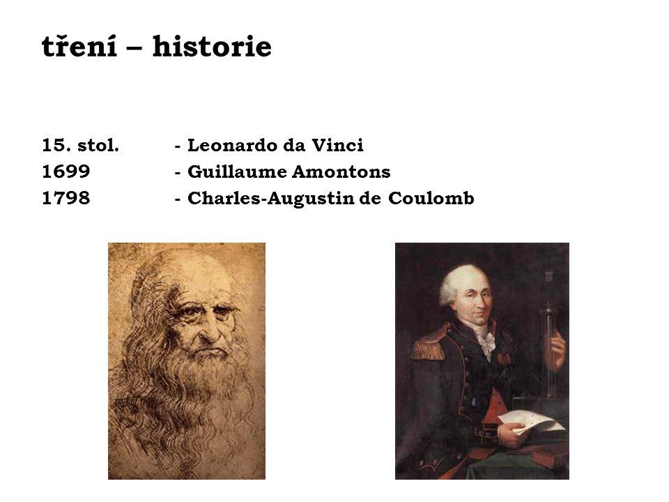 tření – historie 15. stol. - Leonardo da Vinci 1699 - Guillaume Amontons 1798 - Charles-Augustin de Coulomb
