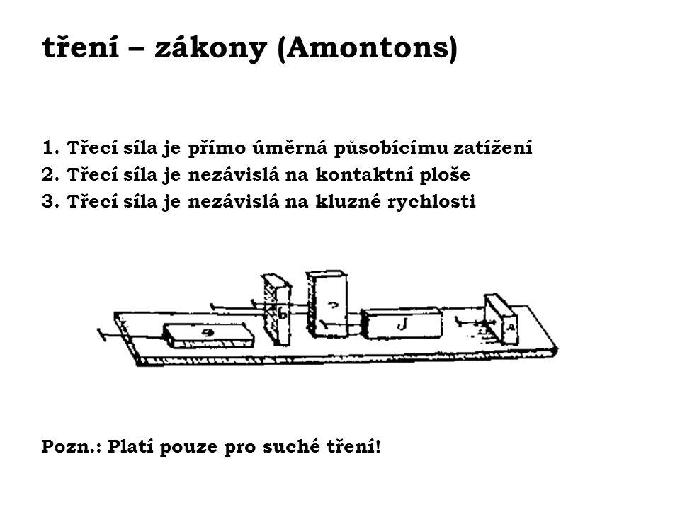 tření – zákony (Amontons) 1. Třecí síla je přímo úměrná působícímu zatížení 2.