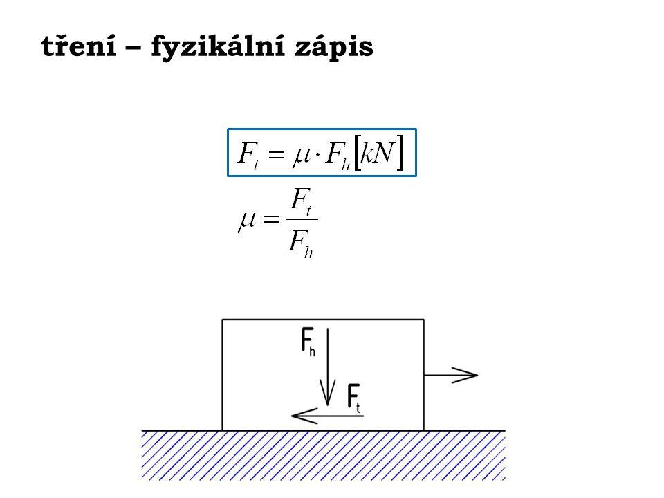 tření – druhy statické tření - tření v klidu - větší příklad: - ocel – μ = 0,15 dynamické tření - tření v pohybu - menší příklad: - ocel – μ = 0,10