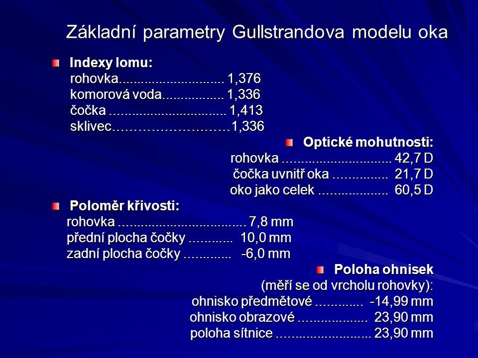 Základní parametry Gullstrandova modelu oka Základní parametry Gullstrandova modelu oka Indexy lomu: rohovka.............................